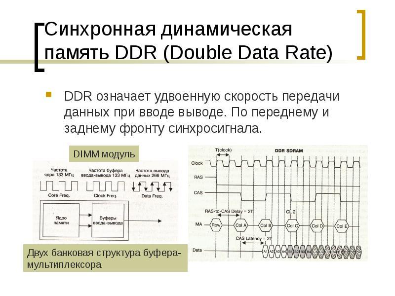 Синхронная динамическая память DDR (Double Data Rate) DDR означает удвоенную скорость передачи данны