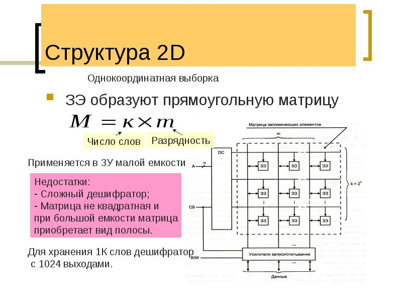 Структура 2D ЗЭ образуют прямоугольную матрицу
