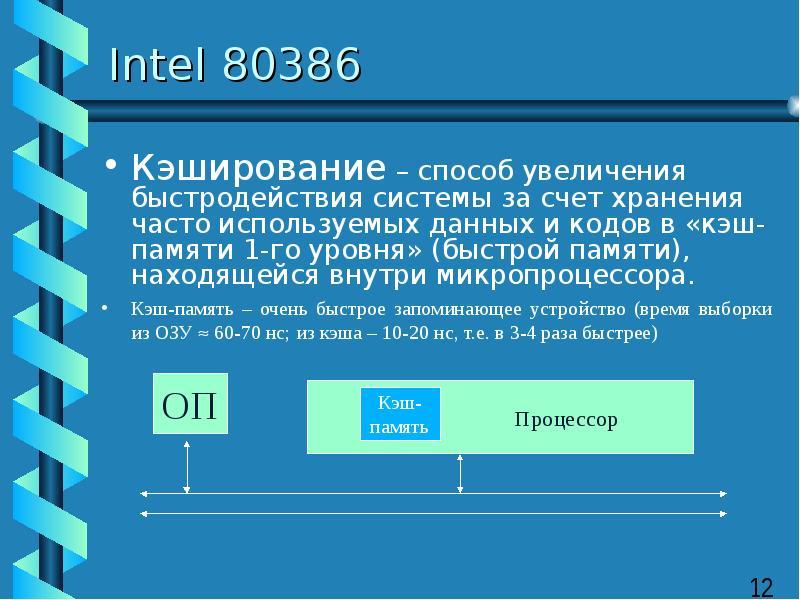 Intel 80386 Кэширование – способ увеличения быстродействия системы за счет хранения часто используем
