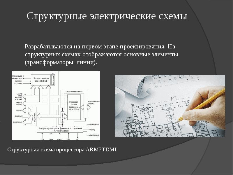 Структурные электрические схемы Разрабатываются на первом этапе проектирования. На структурных схема