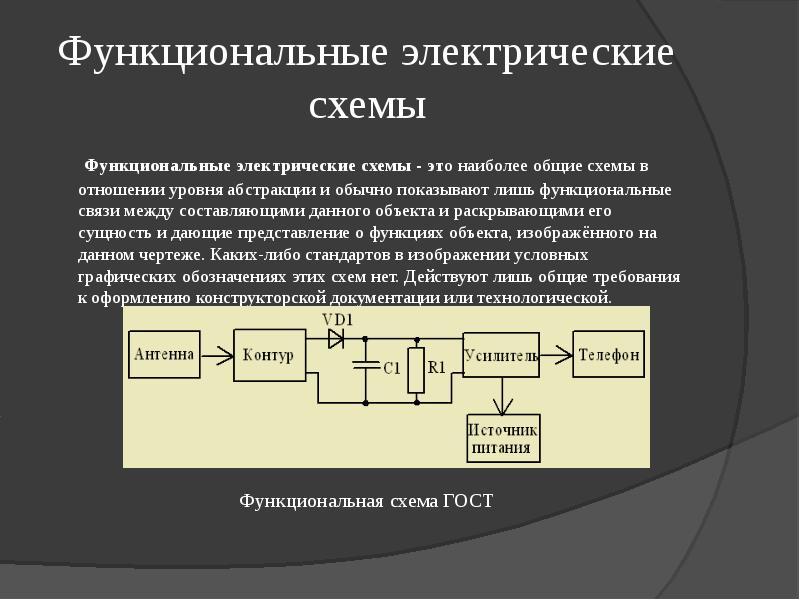 Функциональные электрические схемы Функциональные электрические схемы - это наиболее общие схемы в о