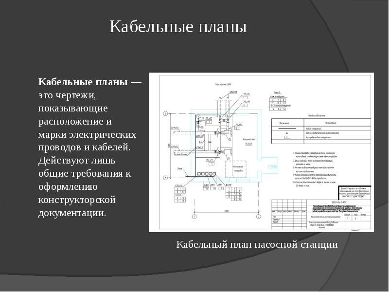 Кабельные планы Кабельный план насосной станции
