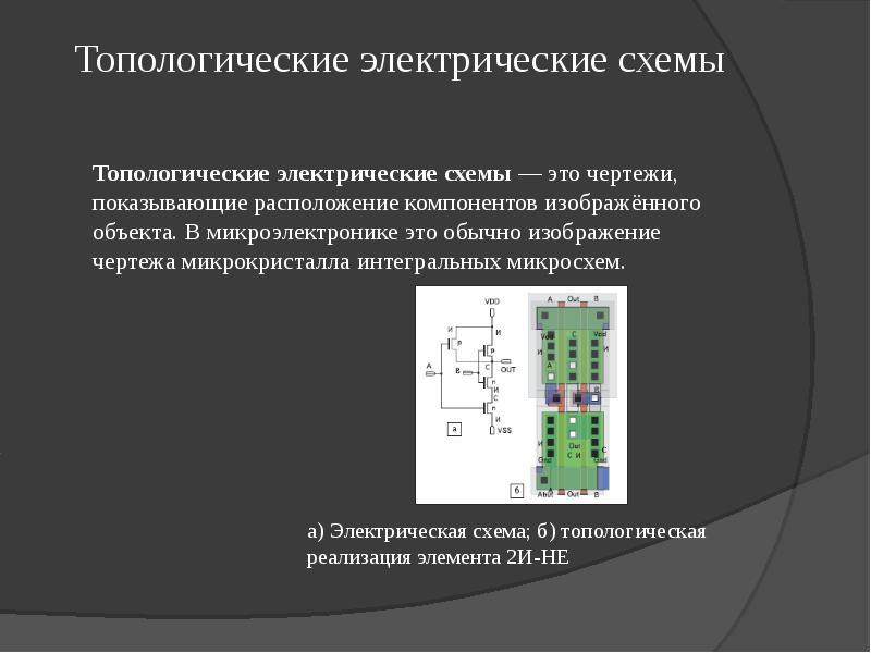 Топологические электрические схемы Топологические электрические схемы — это чертежи, показывающие ра