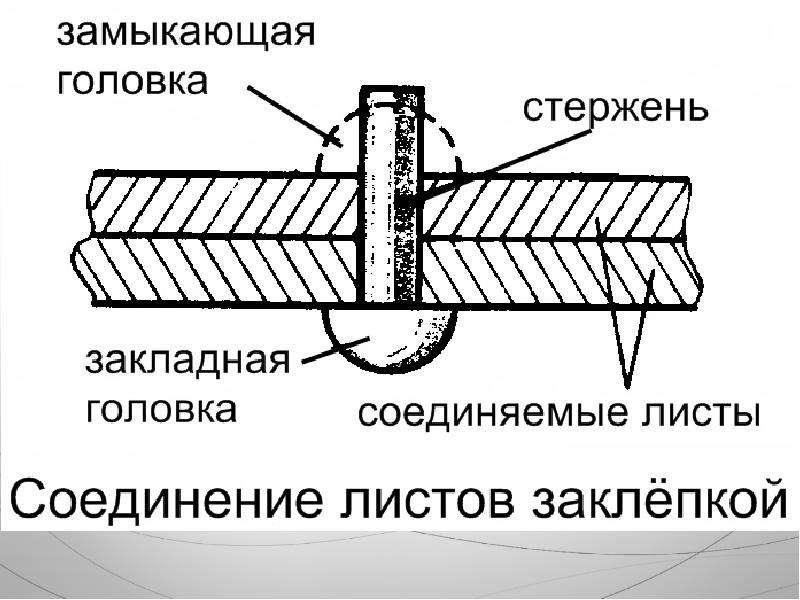 Сборка изделий из тонколистового металла, проволоки, искусственных материалов на заклёпках, слайд 8
