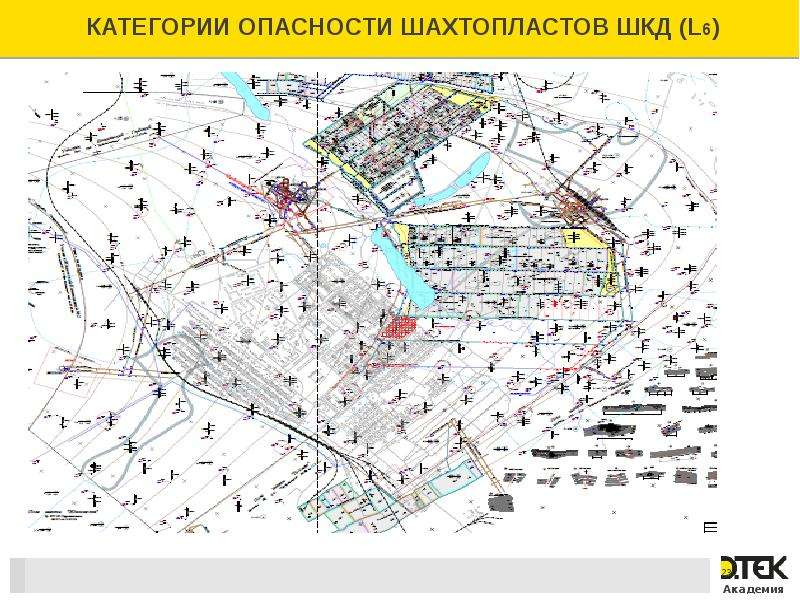 Категории опасности шахтопластов ШКД (l6)