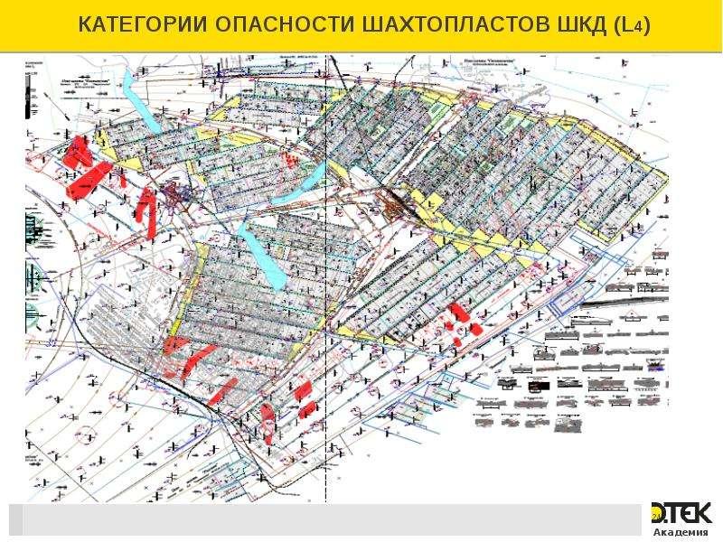 Категории опасности шахтопластов ШКД (l4)