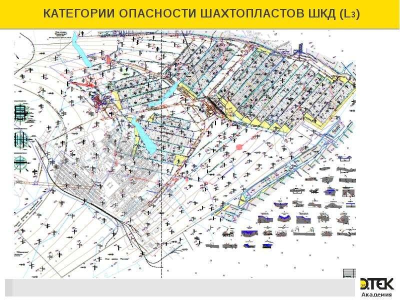 Категории опасности шахтопластов ШКД (l3)