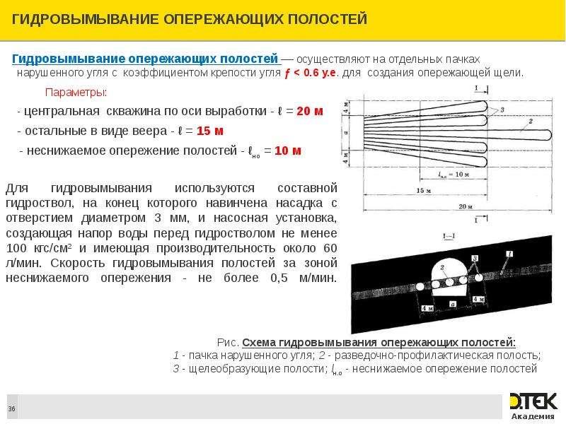 Гидровымывание опережающих полостей Гидровымывание опережающих полостей –– осуществляют на отдельных