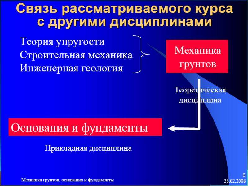 Инженерная геология. Основные понятия, слайд 4