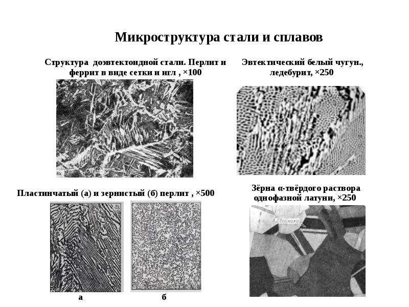 Микроструктура стали и сплавов