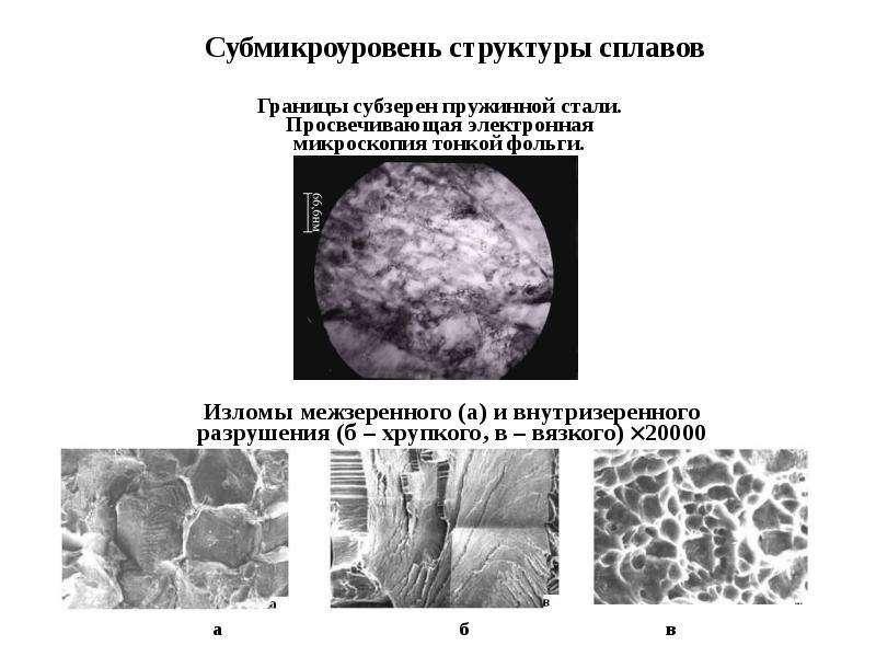 Субмикроуровень структуры сплавов Границы субзерен пружинной стали. Просвечивающая электронная микро