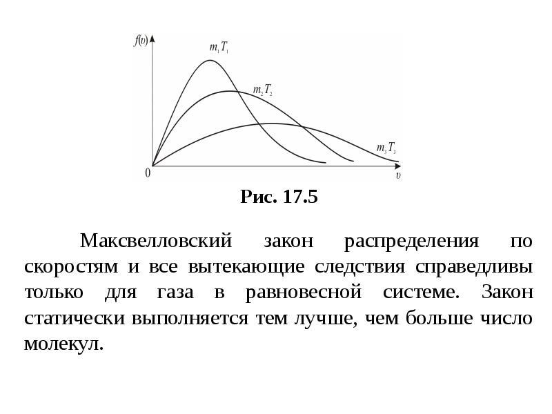 Формула Максвелла для относительных скоростей, слайд 12