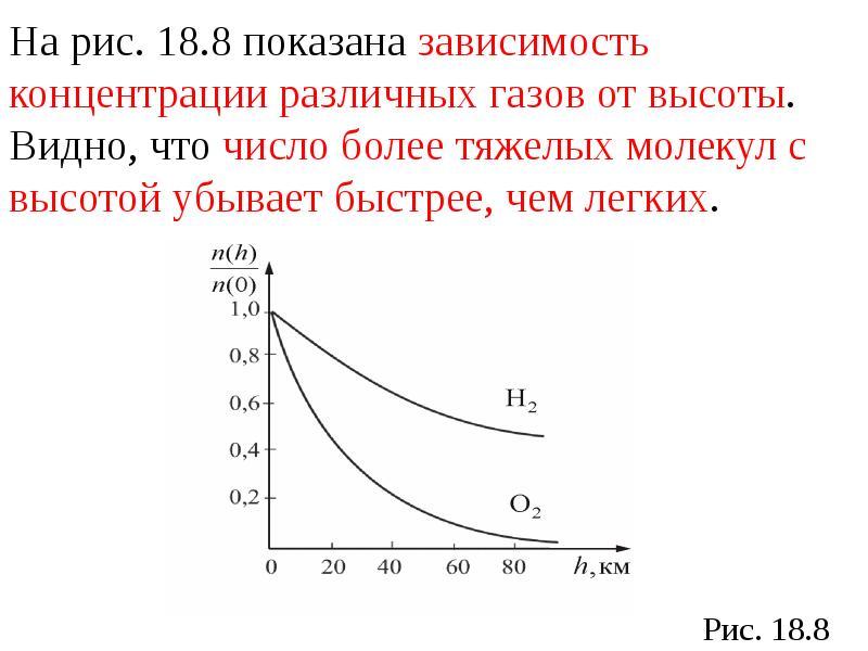 На рис. 18. 8 показана зависимость концентрации различных газов от высоты. Видно, что число более тя