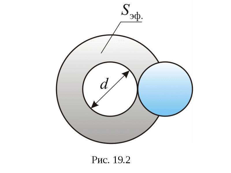 Формула Максвелла для относительных скоростей, слайд 55