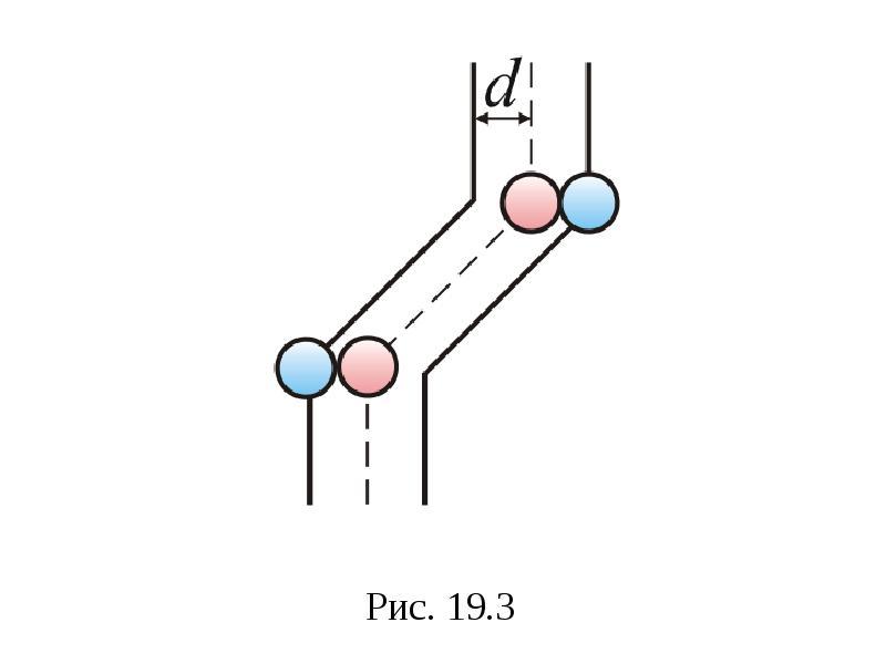 Формула Максвелла для относительных скоростей, слайд 58