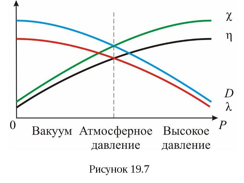 Формула Максвелла для относительных скоростей, слайд 98