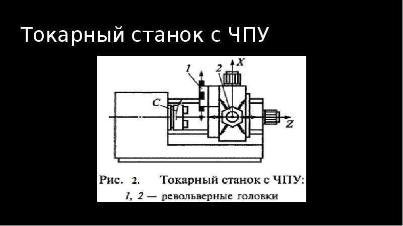 Токарный станок с ЧПУ