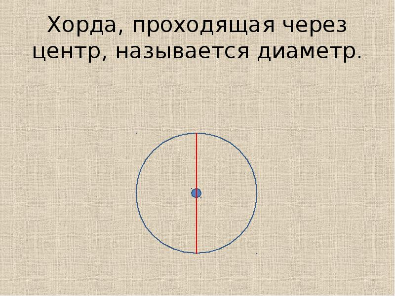 Хорда, проходящая через центр, называется диаметр.