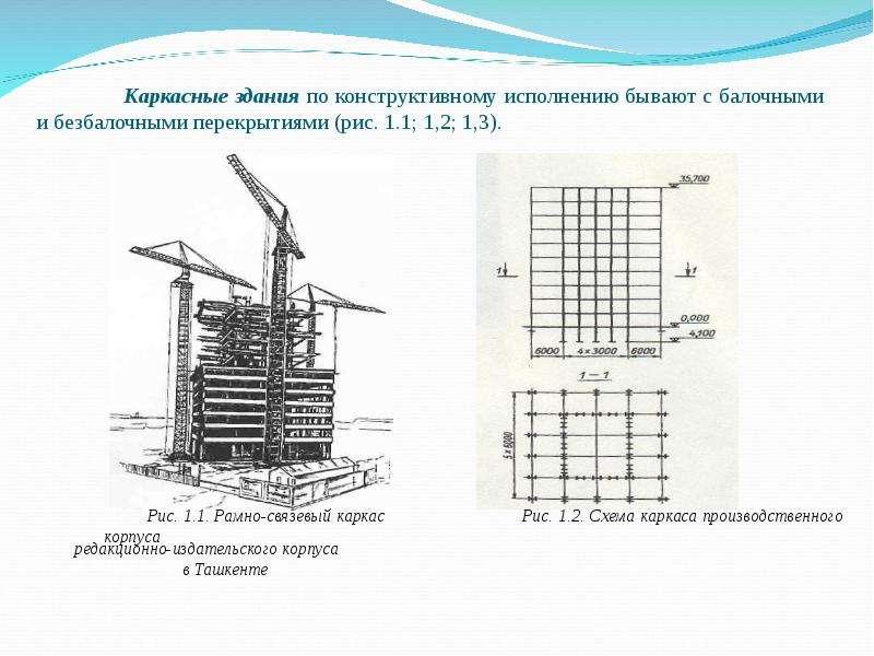 Каркасные здания по конструктивному исполнению бывают с балочными и безбалочными перекрытиями (рис.