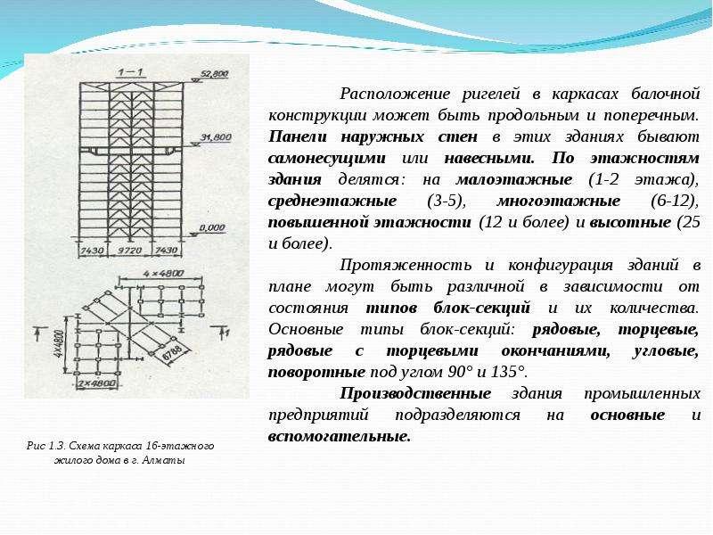 Здания и сооружения с металлическими каркасами и технология их монтажа, слайд 4