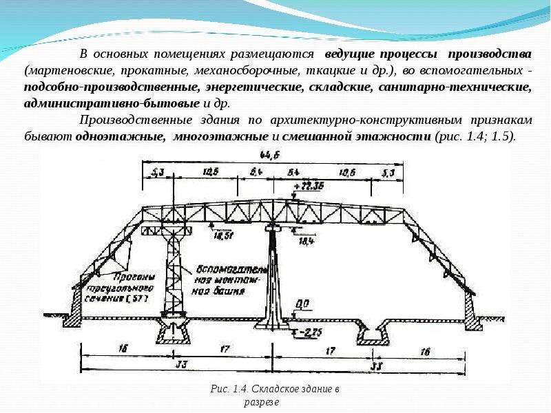 Здания и сооружения с металлическими каркасами и технология их монтажа, слайд 5