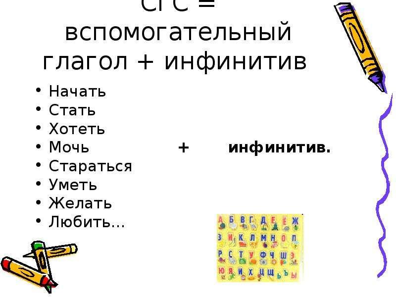 СГС = вспомогательный глагол + инфинитив Начать Стать Хотеть Мочь + инфинитив. Стараться Уметь Желат
