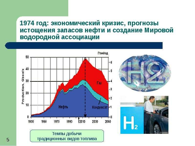 Топливный элемент: проблемы и перспективы, слайд 5