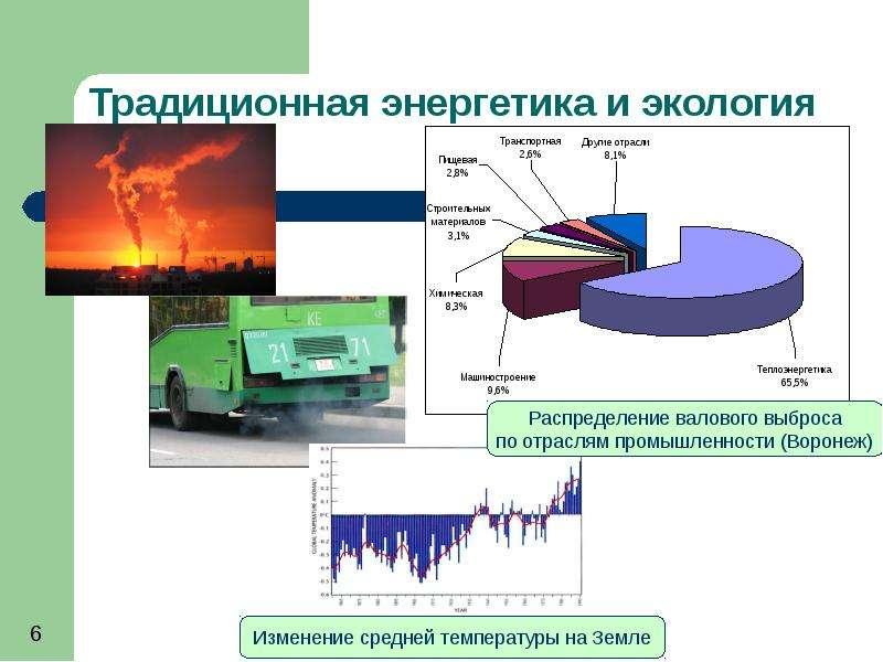 Топливный элемент: проблемы и перспективы, слайд 6