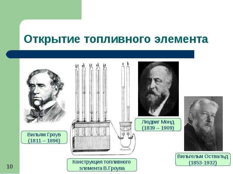 Топливный элемент: проблемы и перспективы, слайд 10