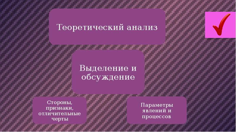 Методы теоретического исследования. Классификация методов теоретического исследования, слайд 3