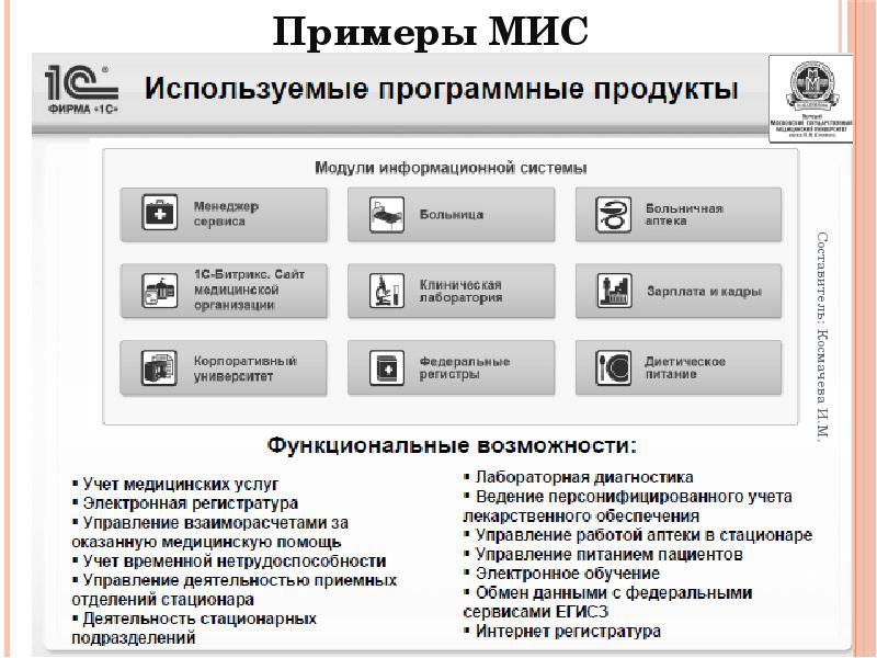 Модели данных. Примеры МИС. Стандарты. Шкалы измерения параметров. Этапы проектирования БД, слайд 4