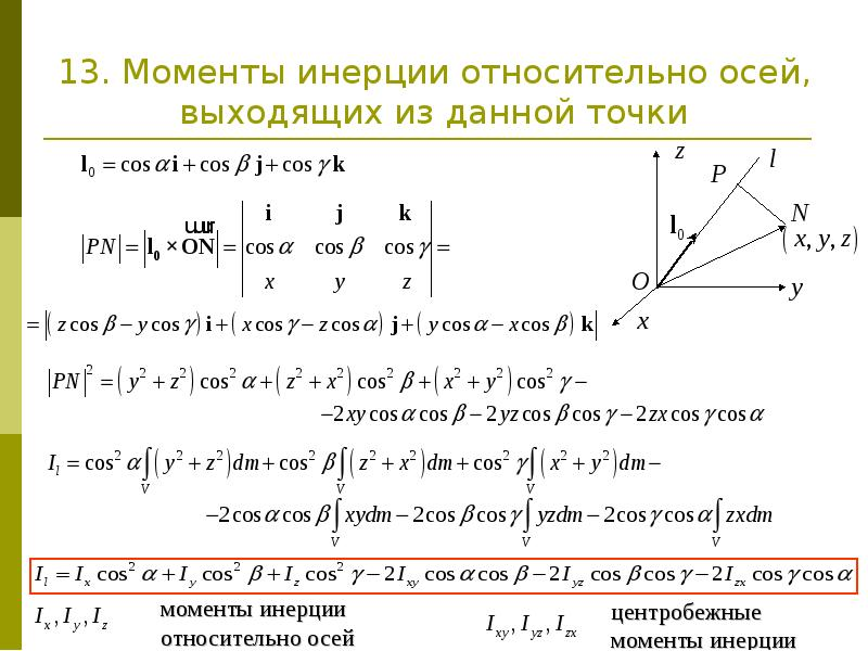 13. Моменты инерции относительно осей, выходящих из данной точки