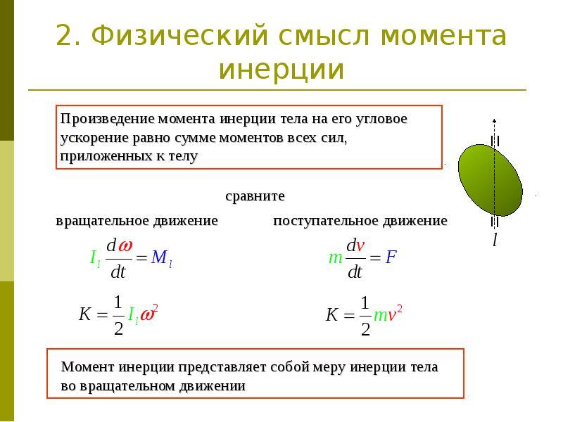 2. Физический смысл момента инерции