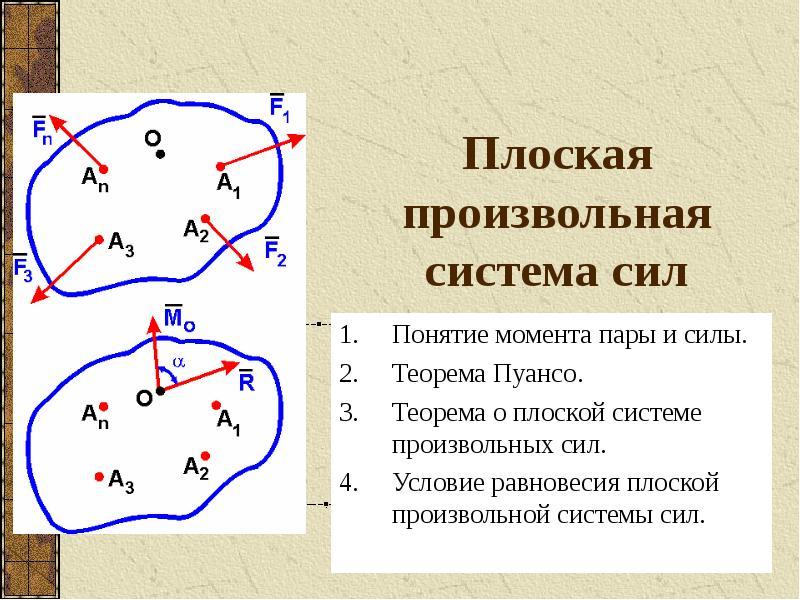 Презентация Плоская произвольная система сил