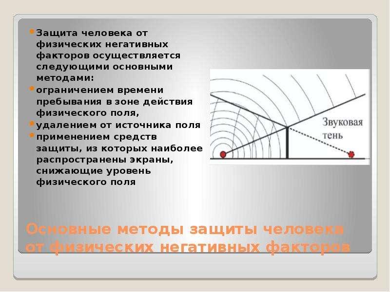 Основные методы защиты человека от физических негативных факторов Защита человека от физических нега