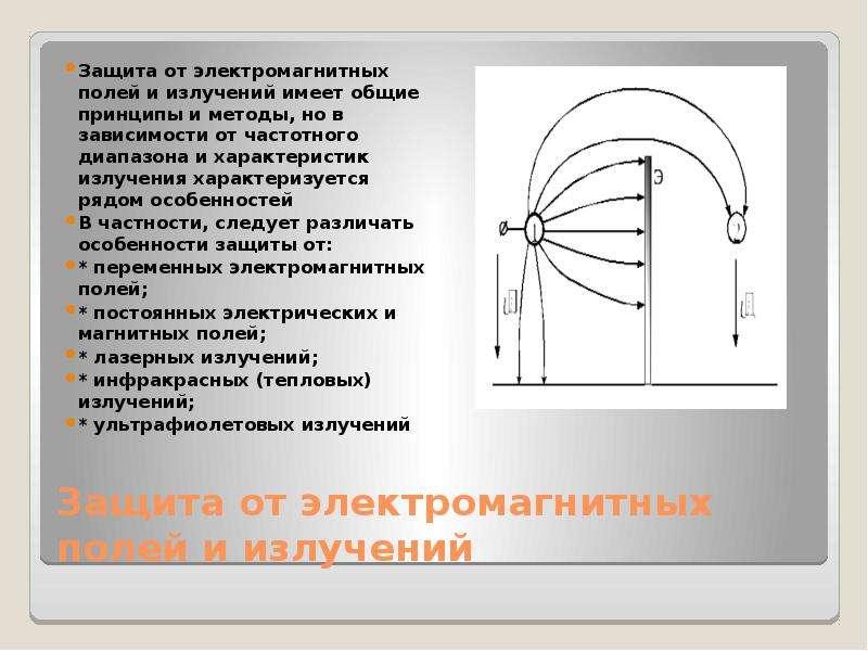 Защита от электромагнитных полей и излучений Защита от электромагнитных полей и излучений имеет общи