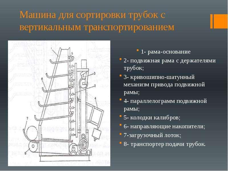 Машина для сортировки трубок с вертикальным транспортированием 1- рама-основание 2- подвижная рама с