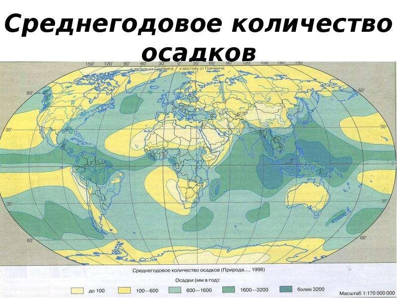 Среднегодовое количество осадков