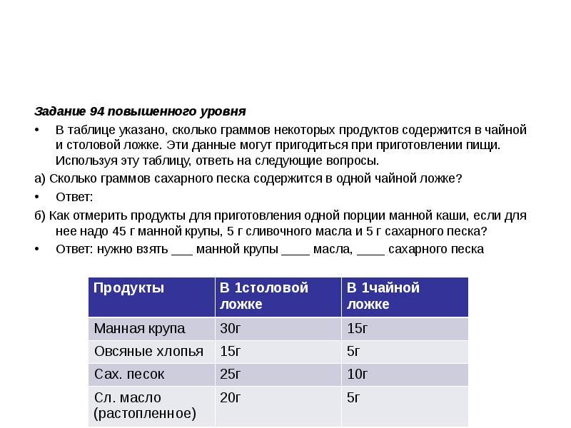 Задание 94 повышенного уровня В таблице указано, сколько граммов некоторых продуктов содержится в ча