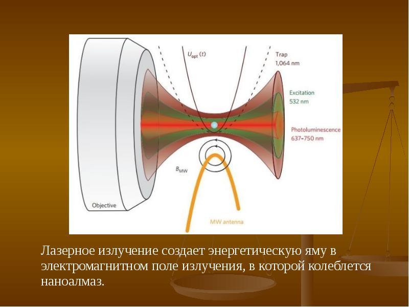 Лазерное излучение создает энергетическую яму в электромагнитном поле излучения, в которой колеблетс