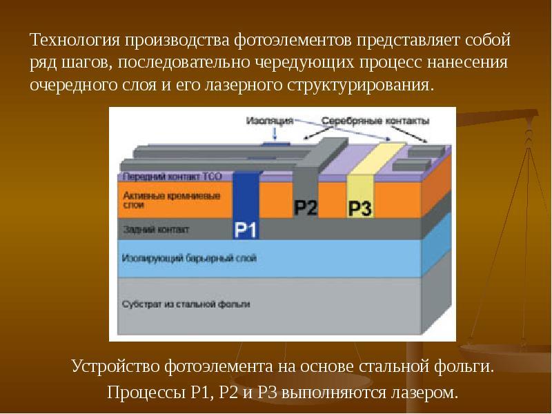 Технология производства фотоэлементов представляет собой ряд шагов, последовательно чередующих проце