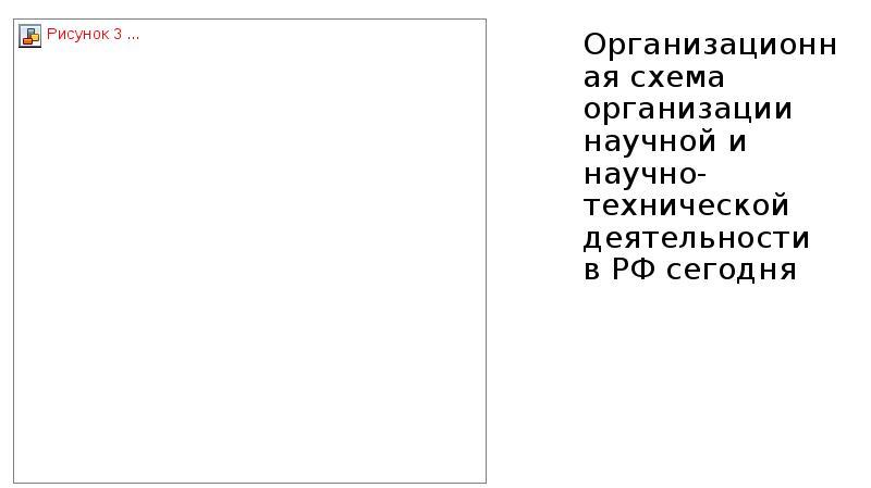 Организационная схема организации научной и научно-технической деятельности в РФ сегодня
