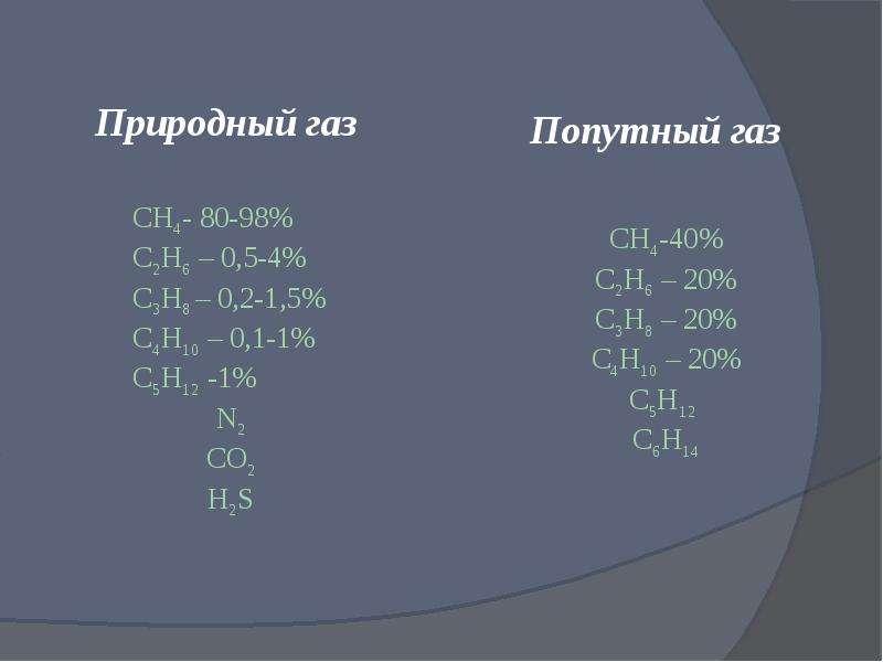 Природный газ Природный газ