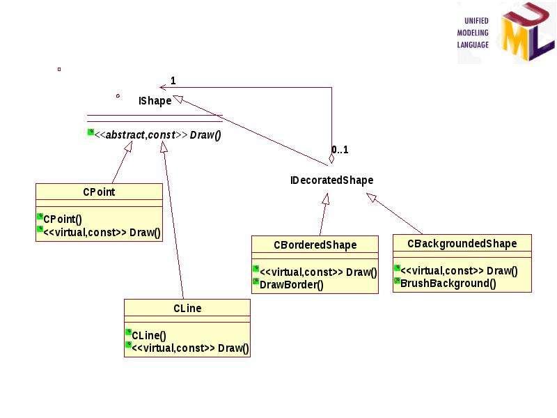 Основы разработки программных систем. Типовые решения стадии проектирования, слайд 18
