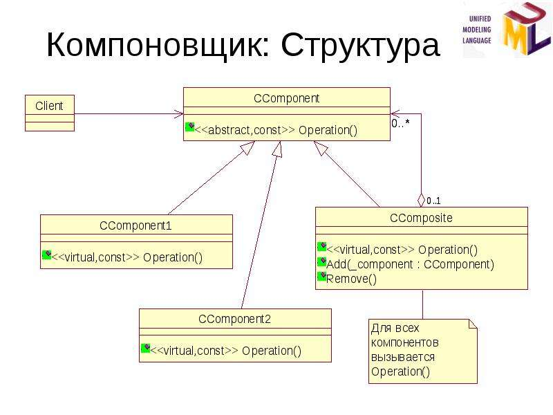 Компоновщик: Структура