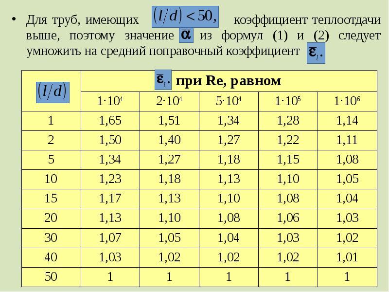 Для труб, имеющих коэффициент теплоотдачи выше, поэтому значение α из формул (1) и (2) следует умнож