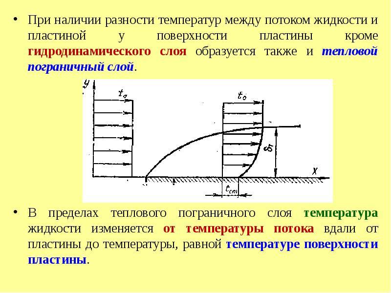 При наличии разности температур между потоком жидкости и пластиной у поверхности пластины кроме гидр