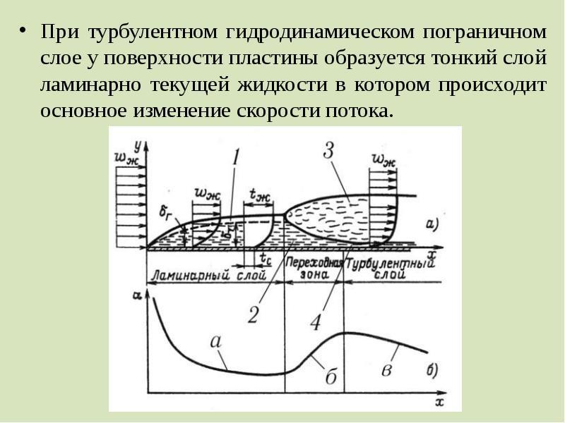 При турбулентном гидродинамическом пограничном слое у поверхности пластины образуется тонкий слой ла