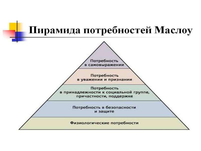 Предмет, система методов и функции экономической теории. Общие проблемы экономического развития, слайд 27