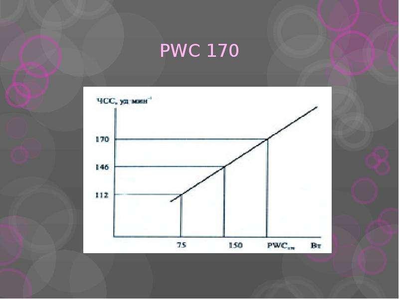 PWC 170